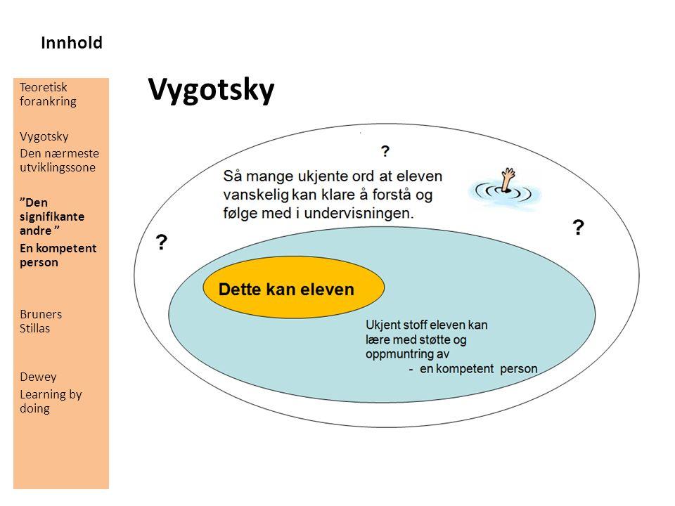 Innhold Vygotsky Teoretisk forankring Vygotsky Den nærmeste utviklingssone Den signifikante andre En kompetent person Bruners Stillas Dewey Learning by doing