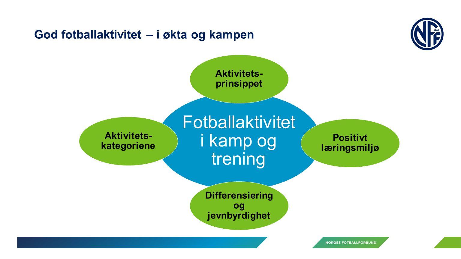 God fotballaktivitet – i økta og kampen