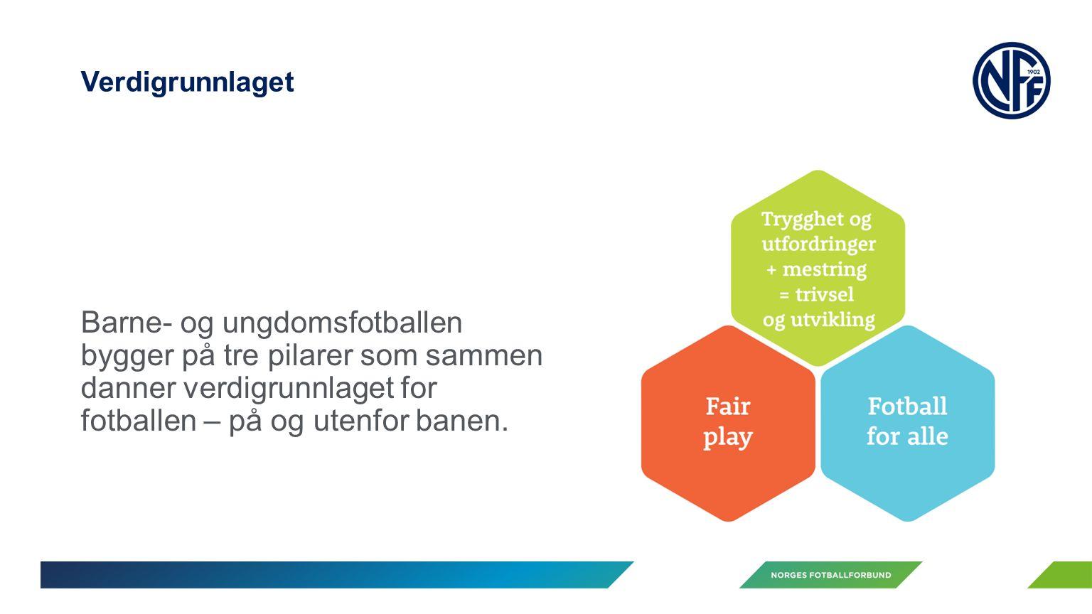 Barne- og ungdomsfotballen bygger på tre pilarer som sammen danner verdigrunnlaget for fotballen – på og utenfor banen.