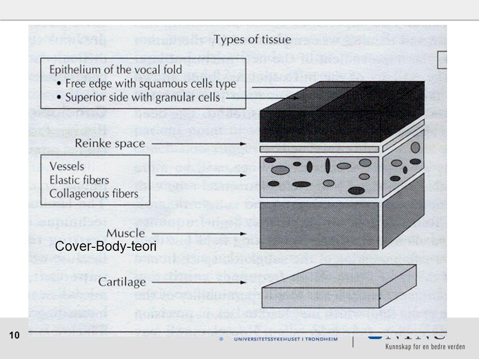 10 Cover-Body-teori