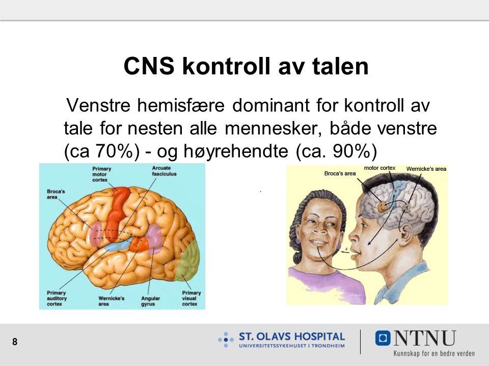 8 CNS kontroll av talen Venstre hemisfære dominant for kontroll av tale for nesten alle mennesker, både venstre (ca 70%) - og høyrehendte (ca.