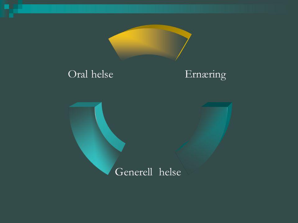 Ernæring Generell helse Oral helse