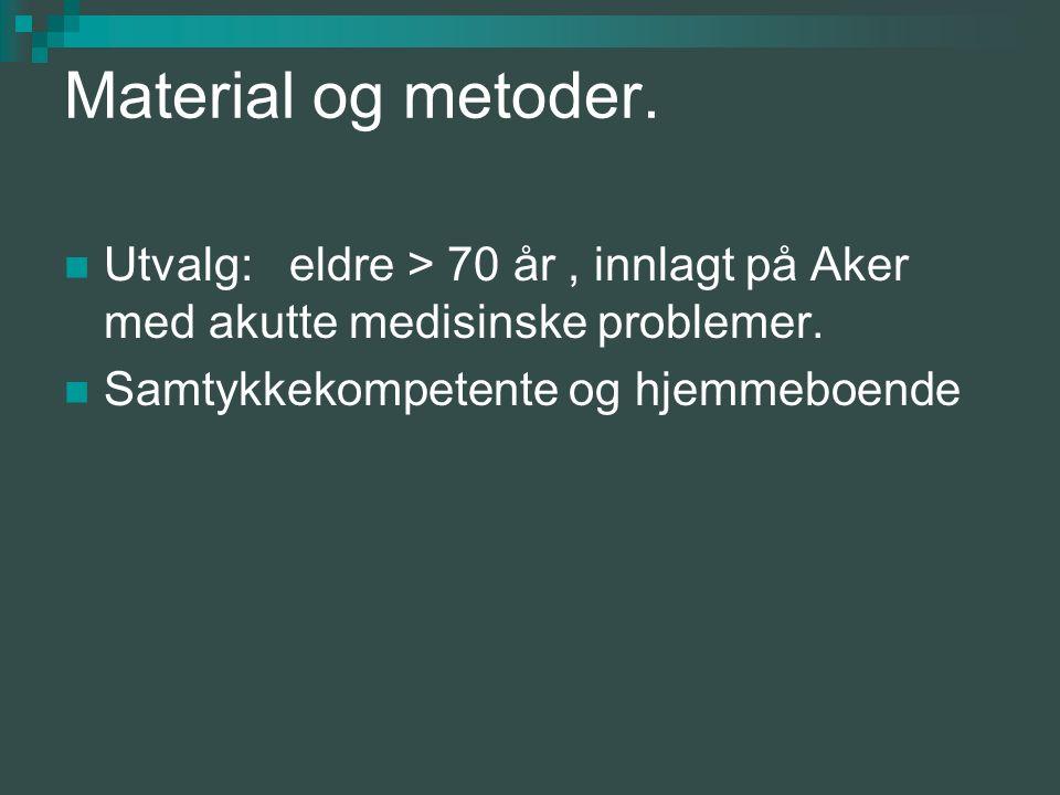 Material og metoder. Utvalg: eldre > 70 år, innlagt på Aker med akutte medisinske problemer.