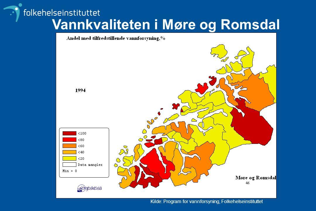 Kilde: Program for vannforsyning, Folkehelseinstituttet Vannkvaliteten i Møre og Romsdal