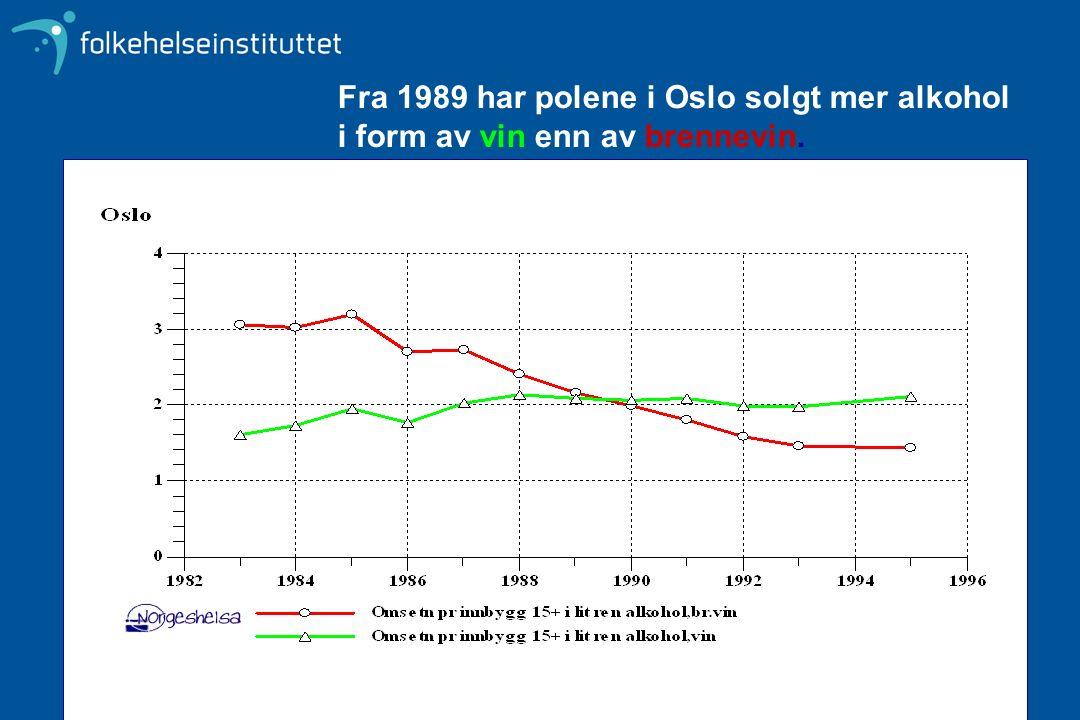 Kilde: Rusmiddeldirektoratet Fra 1989 har polene i Oslo solgt mer alkohol i form av vin enn av brennevin.