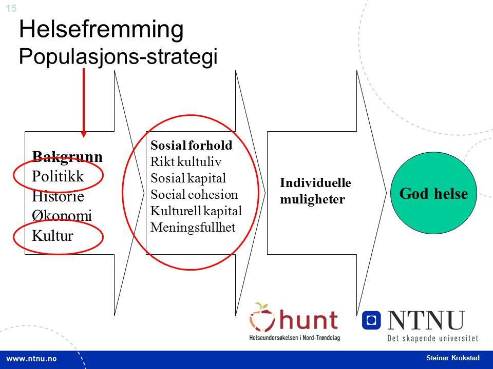 15 Steinar Krokstad Helsefremming Populasjons-strategi God helse Individuelle muligheter Sosial forhold Rikt kultuliv Sosial kapital Social cohesion K