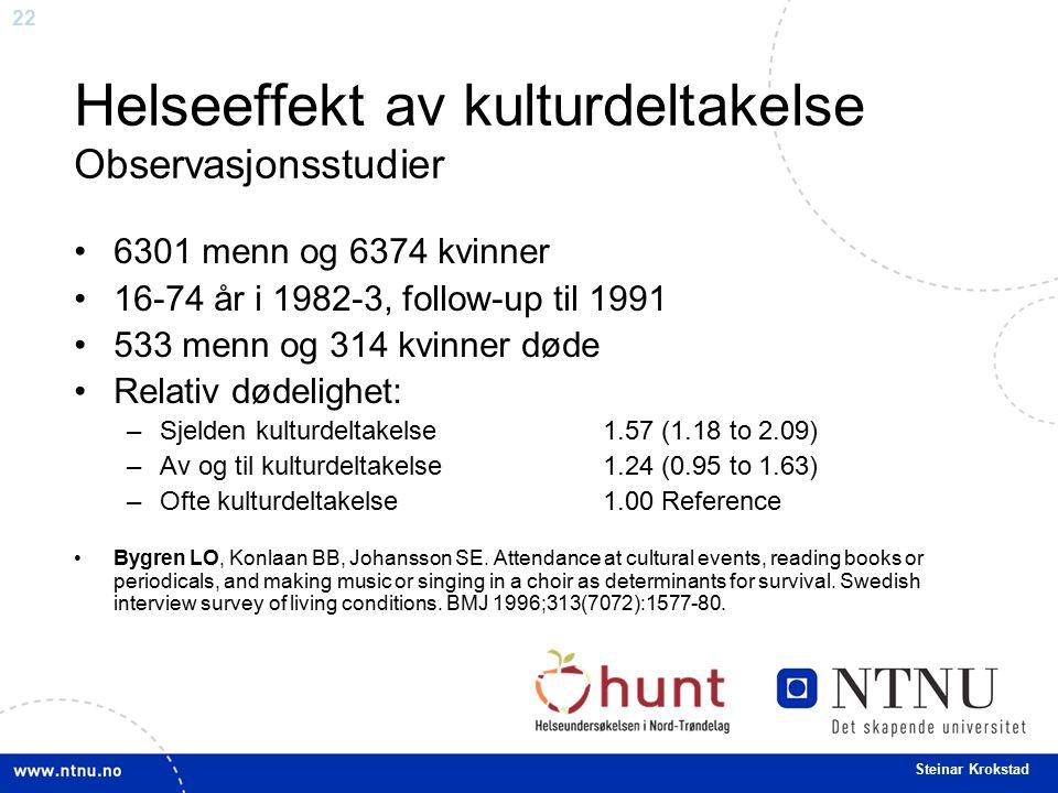 22 Steinar Krokstad Helseeffekt av kulturdeltakelse Observasjonsstudier 6301 menn og 6374 kvinner 16-74 år i 1982-3, follow-up til 1991 533 menn og 314 kvinner døde Relativ dødelighet: –Sjelden kulturdeltakelse 1.57 (1.18 to 2.09) –Av og til kulturdeltakelse 1.24 (0.95 to 1.63) –Ofte kulturdeltakelse 1.00 Reference Bygren LO, Konlaan BB, Johansson SE.