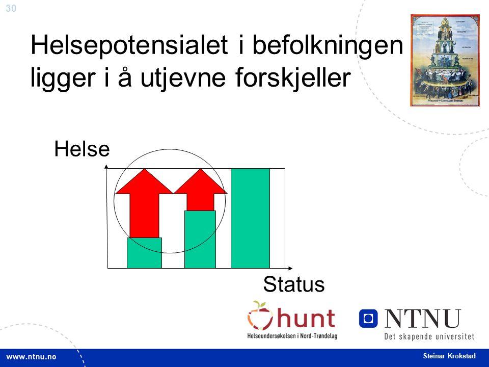 30 Steinar Krokstad Helsepotensialet i befolkningen ligger i å utjevne forskjeller Helse Status