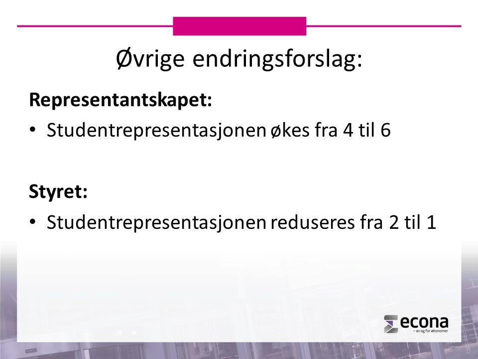 Øvrige endringsforslag: Representantskapet: Studentrepresentasjonen økes fra 4 til 6 Styret: Studentrepresentasjonen reduseres fra 2 til 1