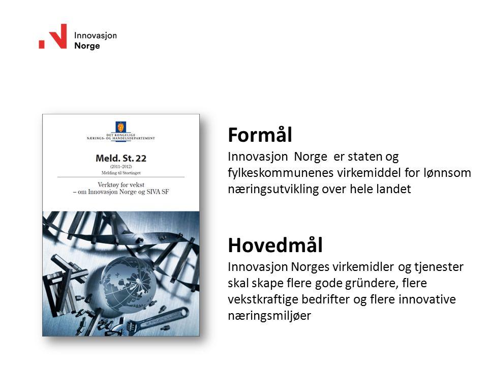 Formål Innovasjon Norge er staten og fylkeskommunenes virkemiddel for lønnsom næringsutvikling over hele landet Hovedmål Innovasjon Norges virkemidler
