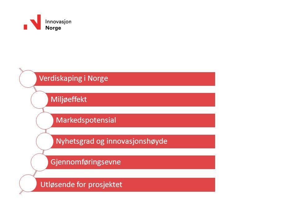 Husk: Verdiskaping i Norge Miljøeffekt Markedspotensial Nyhetsgrad og innovasjonshøyde Gjennomføringsevne Utløsende for prosjektet