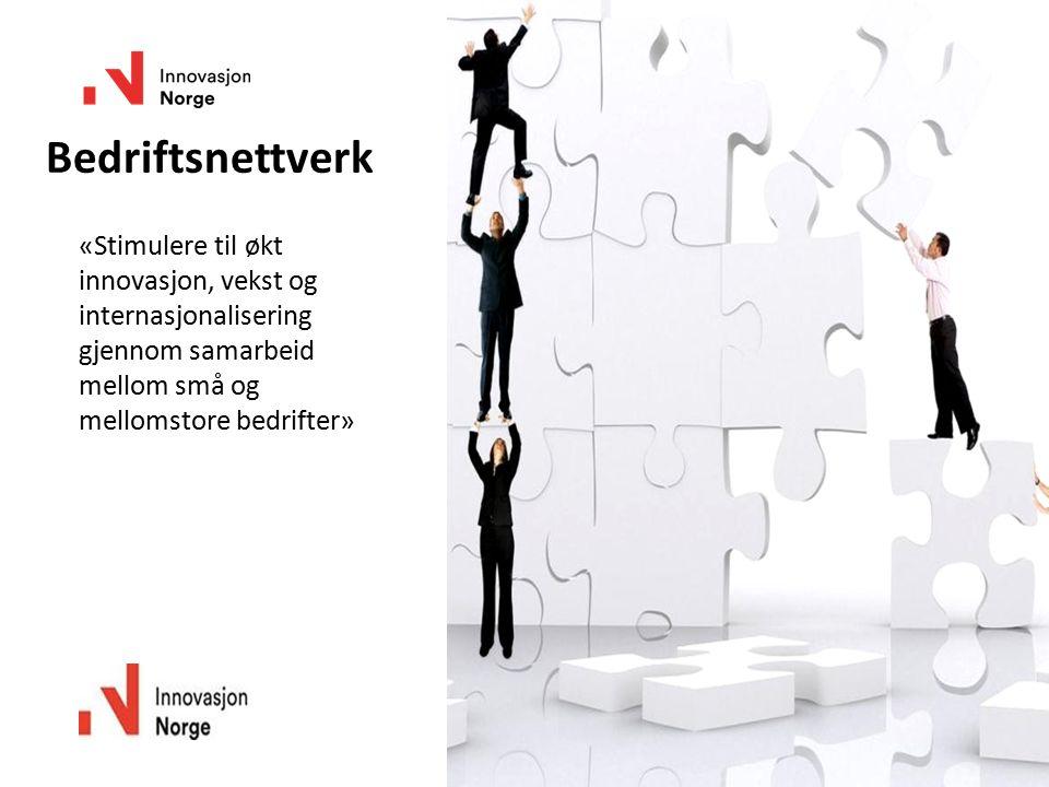 Bedriftsnettverk «Stimulere til økt innovasjon, vekst og internasjonalisering gjennom samarbeid mellom små og mellomstore bedrifter»