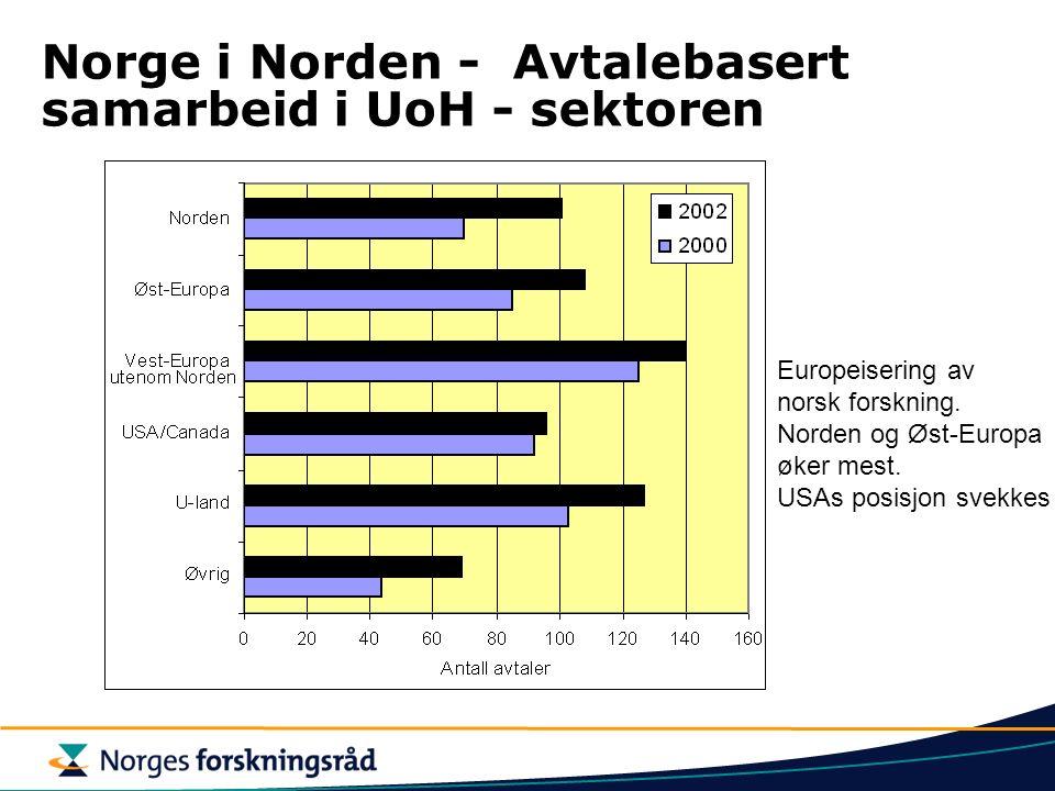 Norge i Norden - Avtalebasert samarbeid i UoH - sektoren Europeisering av norsk forskning.