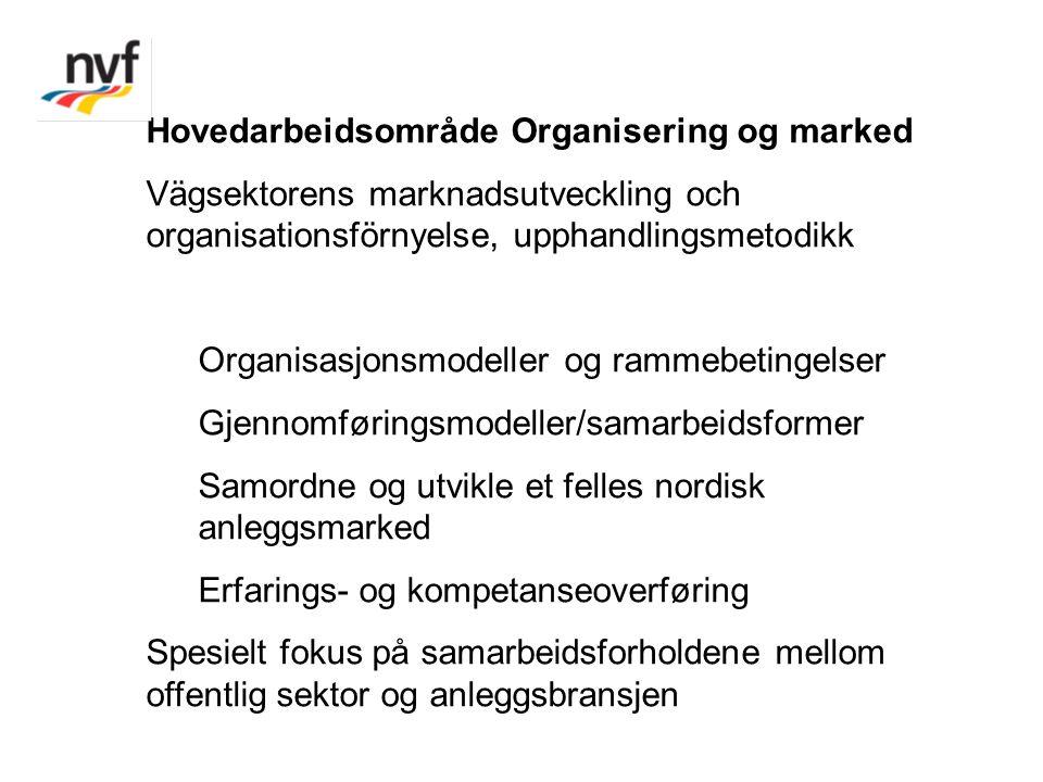 Hovedarbeidsområde Organisering og marked Vägsektorens marknadsutveckling och organisationsförnyelse, upphandlingsmetodikk Organisasjonsmodeller og rammebetingelser Gjennomføringsmodeller/samarbeidsformer Samordne og utvikle et felles nordisk anleggsmarked Erfarings- og kompetanseoverføring Spesielt fokus på samarbeidsforholdene mellom offentlig sektor og anleggsbransjen