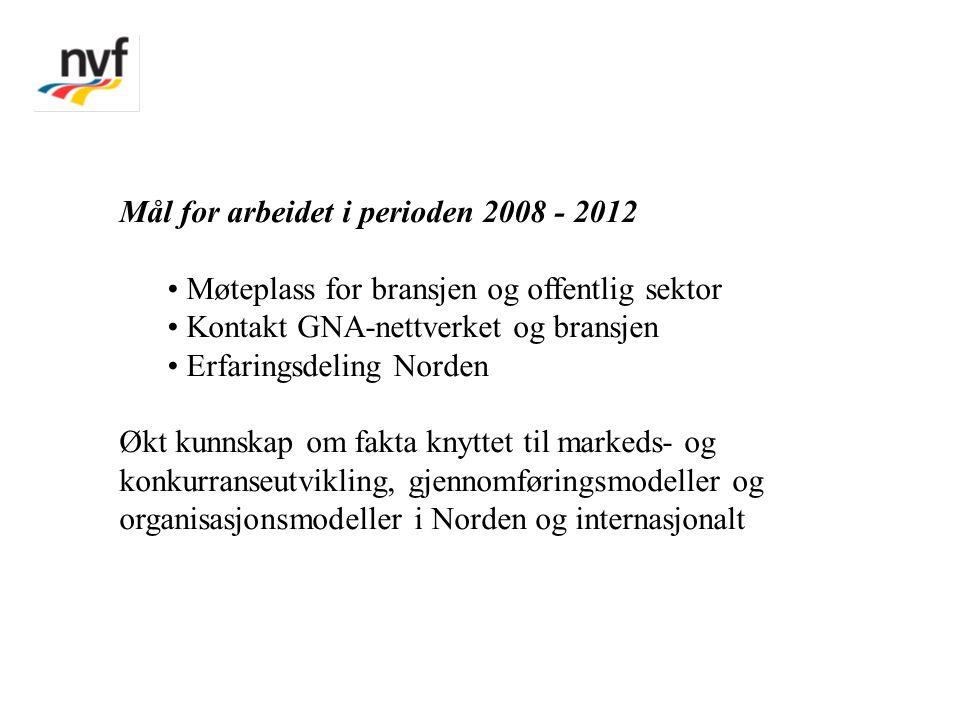 Mål for arbeidet i perioden 2008 - 2012 Møteplass for bransjen og offentlig sektor Kontakt GNA-nettverket og bransjen Erfaringsdeling Norden Økt kunnskap om fakta knyttet til markeds- og konkurranseutvikling, gjennomføringsmodeller og organisasjonsmodeller i Norden og internasjonalt