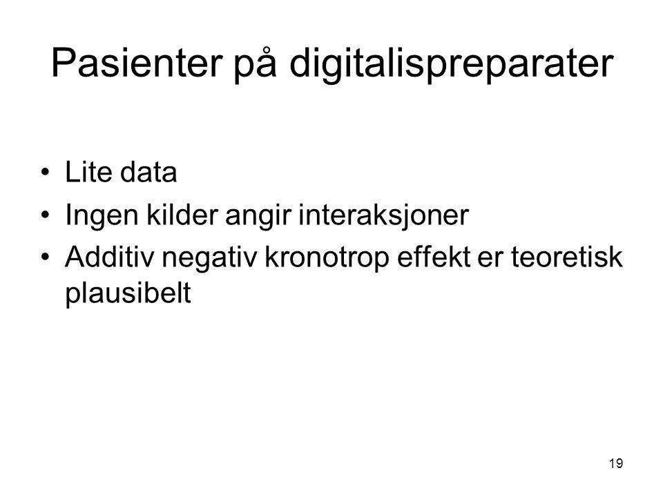 19 Pasienter på digitalispreparater Lite data Ingen kilder angir interaksjoner Additiv negativ kronotrop effekt er teoretisk plausibelt