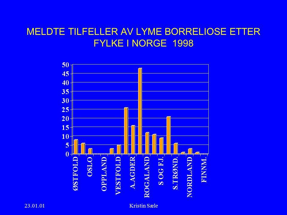 23.01.01Kristin Sæle MELDTE TILFELLER AV LYME BORRELIOSE ETTER FYLKE I NORGE 1998