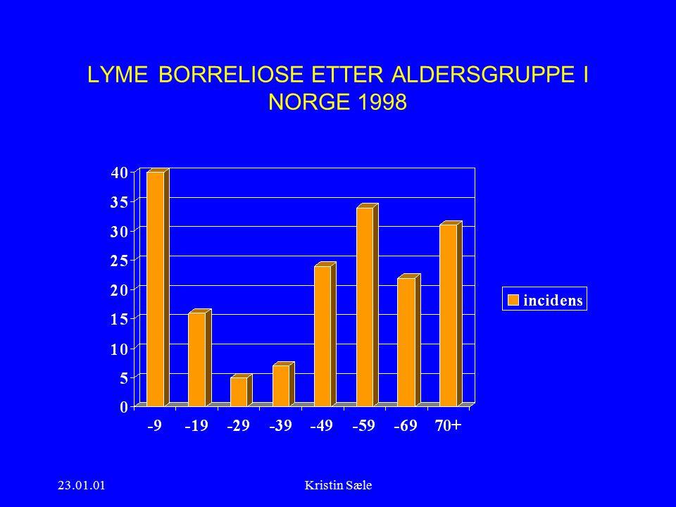 23.01.01Kristin Sæle LYME BORRELIOSE ETTER ALDERSGRUPPE I NORGE 1998