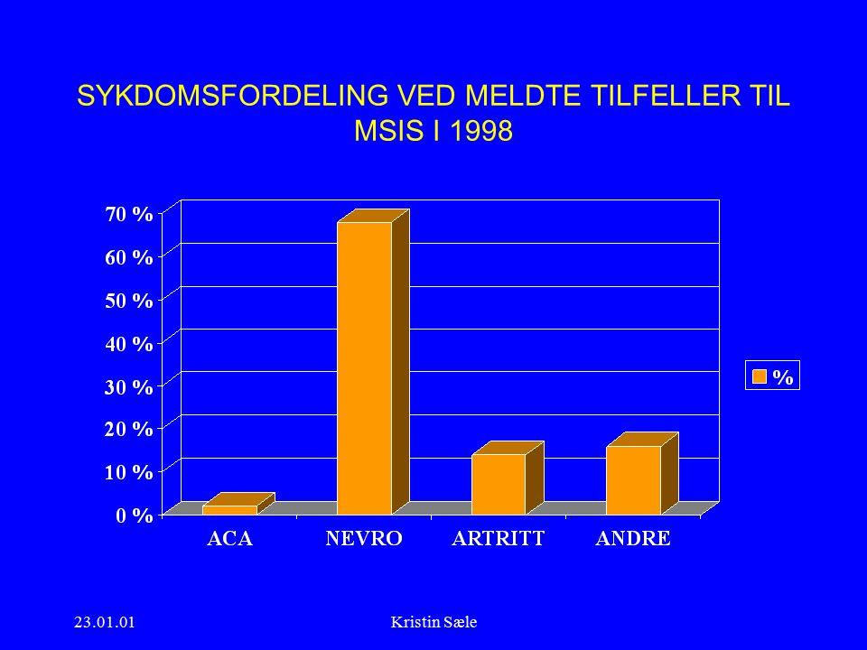 23.01.01Kristin Sæle SYKDOMSFORDELING VED MELDTE TILFELLER TIL MSIS I 1998