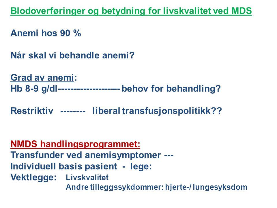 09.10.2014 2 Blodtransfusjoner: «High-quality» 35 % av pasientene Pasienten velger Hb > 10 g/dl