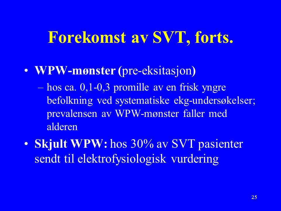 25 Forekomst av SVT, forts. WPW-mønster (pre-eksitasjon) –hos ca.