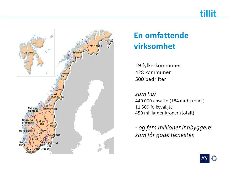 19 fylkeskommuner 428 kommuner 500 bedrifter som har 440 000 ansatte (184 mrd kroner) 11 500 folkevalgte 450 milliarder kroner (totalt) - og fem milli