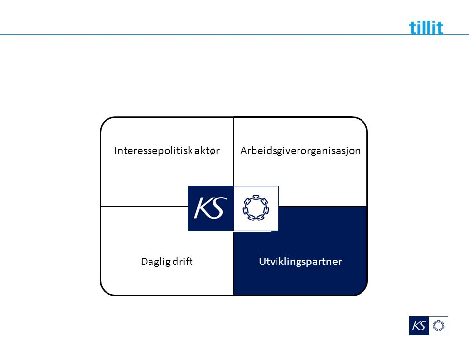 Interessepolitisk aktørArbeidsgiverorganisasjon Daglig driftUtviklingspartner