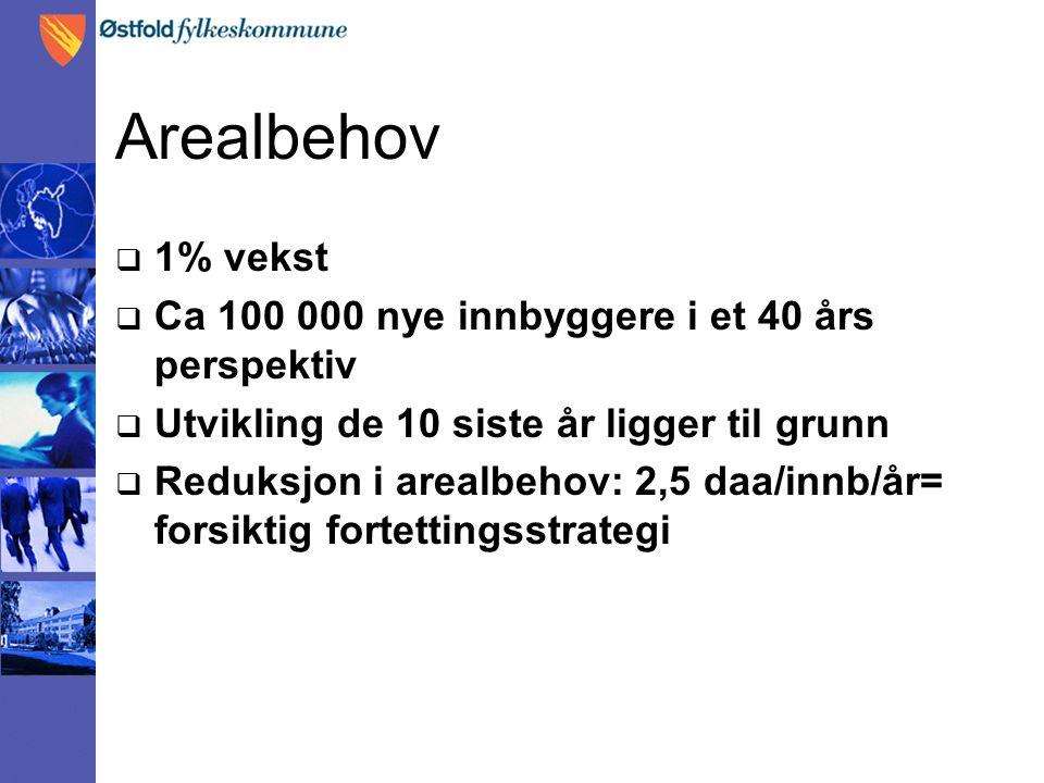 Arealbehov  1% vekst  Ca 100 000 nye innbyggere i et 40 års perspektiv  Utvikling de 10 siste år ligger til grunn  Reduksjon i arealbehov: 2,5 daa/innb/år= forsiktig fortettingsstrategi