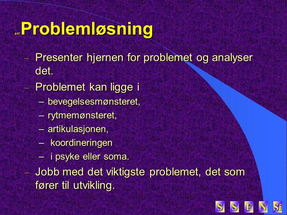 SSSS FFFF NNNN Si SSSS b17 Problemløsning  Presenter hjernen for problemet og analyser det.  Problemet kan ligge i –bevegelsesmønsteret, –rytmemønst