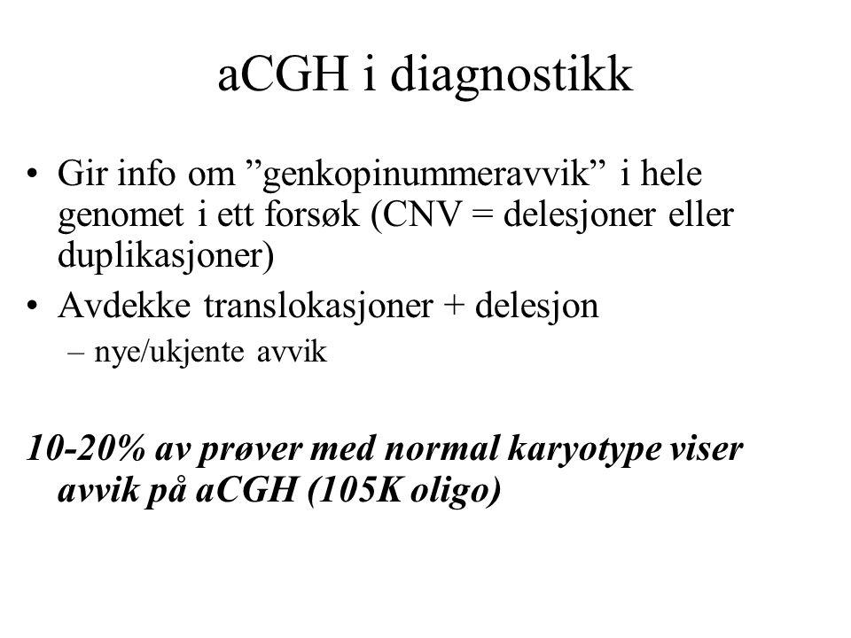 aCGH i diagnostikk Gir info om genkopinummeravvik i hele genomet i ett forsøk (CNV = delesjoner eller duplikasjoner) Avdekke translokasjoner + delesjon –nye/ukjente avvik 10-20% av prøver med normal karyotype viser avvik på aCGH (105K oligo)
