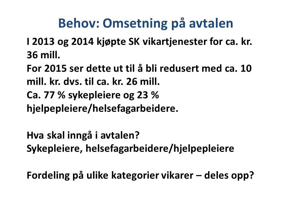 I 2013 og 2014 kjøpte SK vikartjenester for ca. kr.