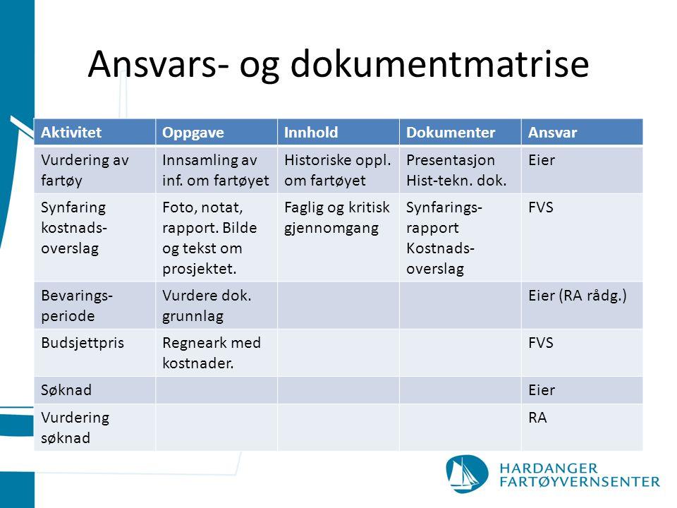 Ansvars- og dokumentmatrise AktivitetOppgaveInnholdDokumenterAnsvar Vurdering av fartøy Innsamling av inf.