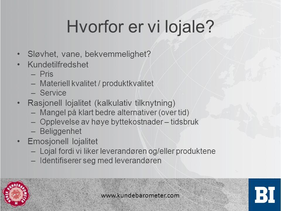 www.kundebarometer.com Hvorfor er vi lojale. Sløvhet, vane, bekvemmelighet.