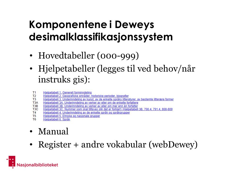 Komponentene i Deweys desimalklassifikasjonssystem Hovedtabeller (000-999) Hjelpetabeller (legges til ved behov/når instruks gis): Manual Register + andre vokabular (webDewey)