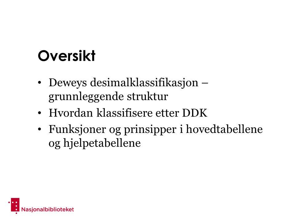 Oversikt Deweys desimalklassifikasjon – grunnleggende struktur Hvordan klassifisere etter DDK Funksjoner og prinsipper i hovedtabellene og hjelpetabellene