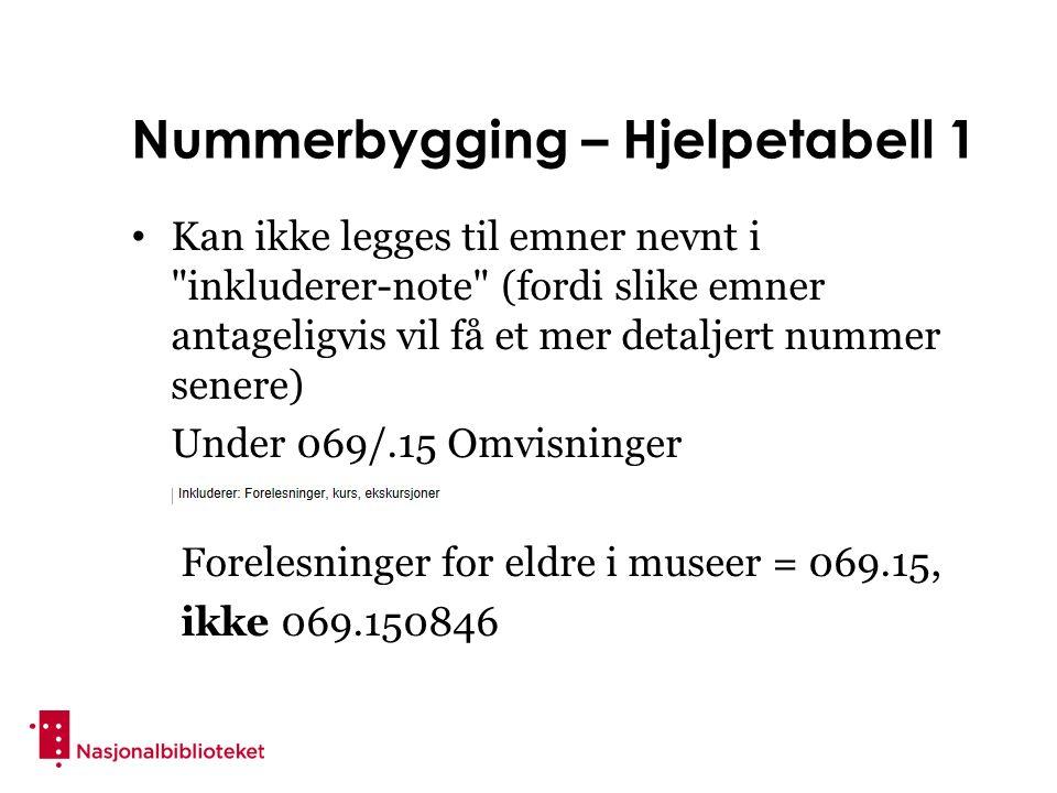 Nummerbygging – Hjelpetabell 1 Kan ikke legges til emner nevnt i inkluderer-note (fordi slike emner antageligvis vil få et mer detaljert nummer senere) Under 069/.15 Omvisninger Forelesninger for eldre i museer = 069.15, ikke 069.150846