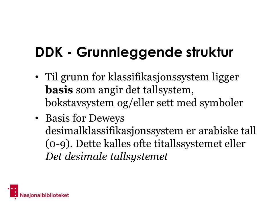 DDK - Grunnleggende struktur Til grunn for klassifikasjonssystem ligger basis som angir det tallsystem, bokstavsystem og/eller sett med symboler Basis for Deweys desimalklassifikasjonssystem er arabiske tall (0-9).