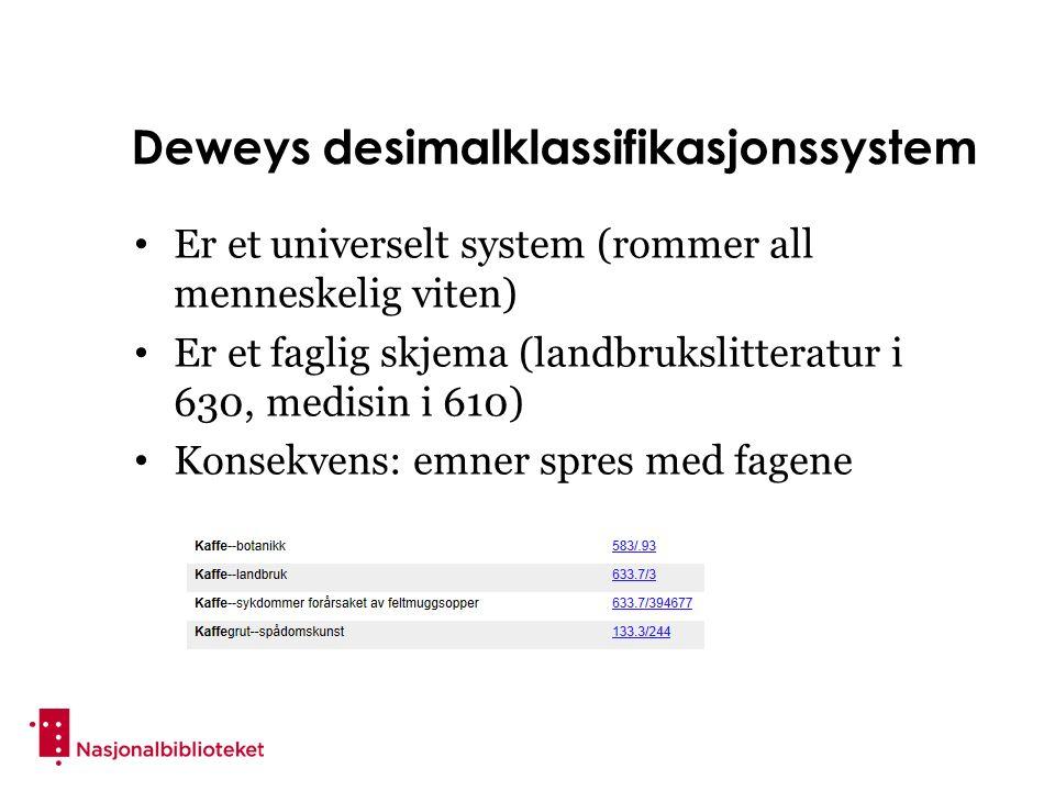 Deweys desimalklassifikasjonssystem Er et universelt system (rommer all menneskelig viten) Er et faglig skjema (landbrukslitteratur i 630, medisin i 610) Konsekvens: emner spres med fagene