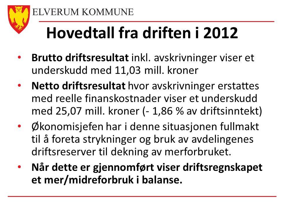 Hovedtall fra driften i 2012 Brutto driftsresultat inkl.