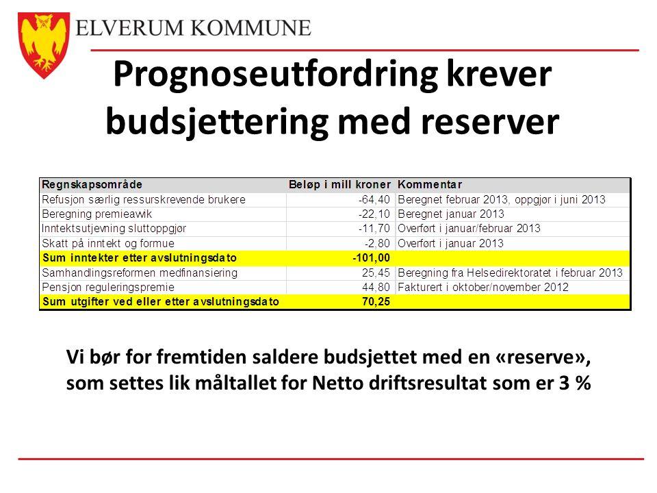 Prognoseutfordring krever budsjettering med reserver Vi bør for fremtiden saldere budsjettet med en «reserve», som settes lik måltallet for Netto driftsresultat som er 3 %