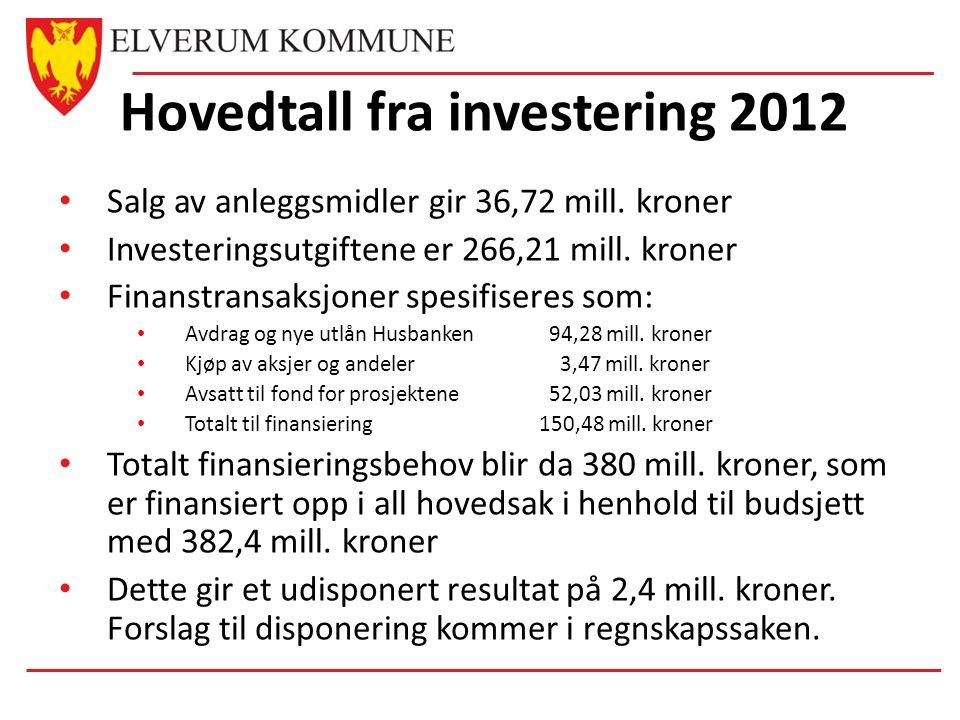 Hovedtall fra investering 2012 Salg av anleggsmidler gir 36,72 mill.