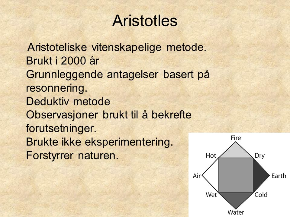 Aristotles Aristoteliske vitenskapelige metode.
