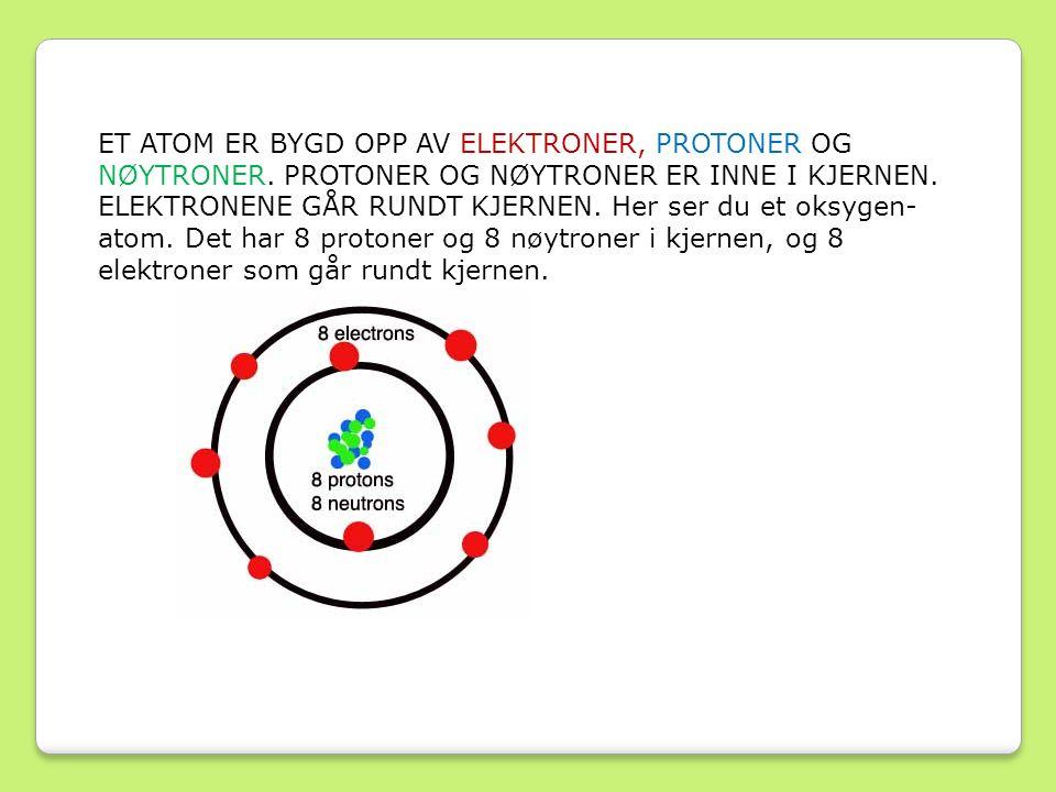 Her ser du et ARGON- atom.Hvor mange skall ser du.