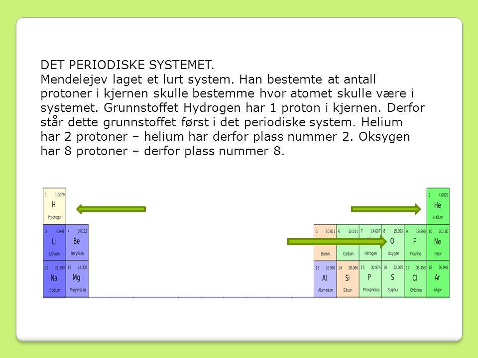 DET PERIODISKE SYSTEMET.Mendelejev laget et lurt system.