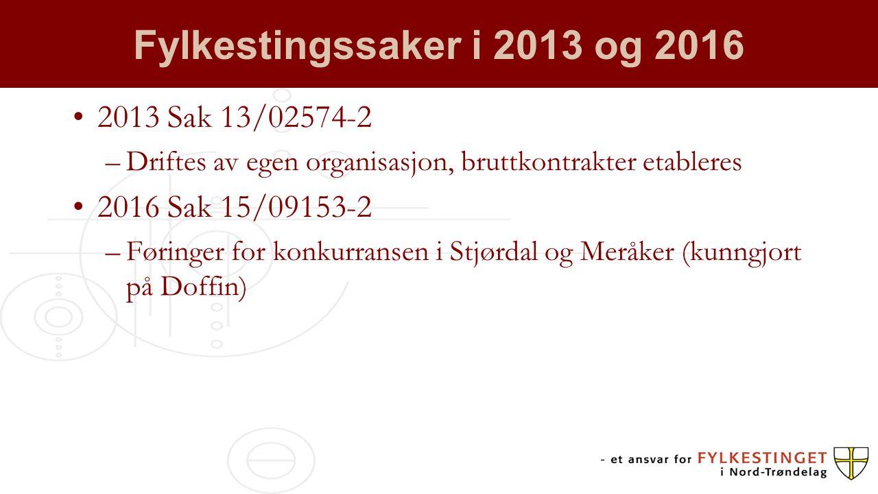 Fylkestingssaker i 2013 og 2016 2013 Sak 13/02574-2 –Driftes av egen organisasjon, bruttkontrakter etableres 2016 Sak 15/09153-2 –Føringer for konkurr