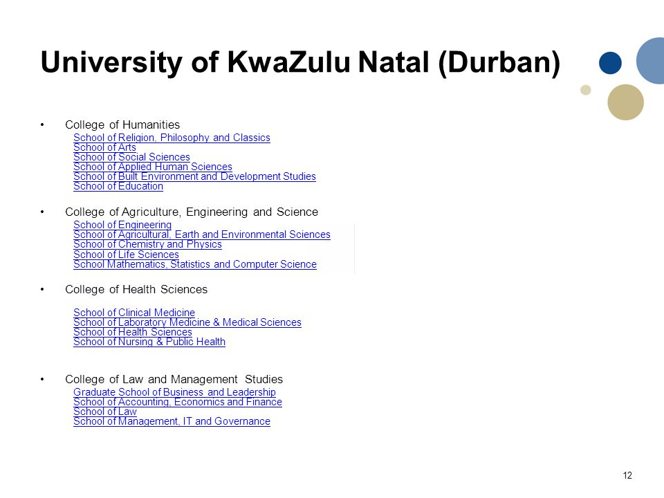 12 University of KwaZulu Natal (Durban) College of Humanities School of Religion, Philosophy and Classics School of Arts School of Social Sciences Sch