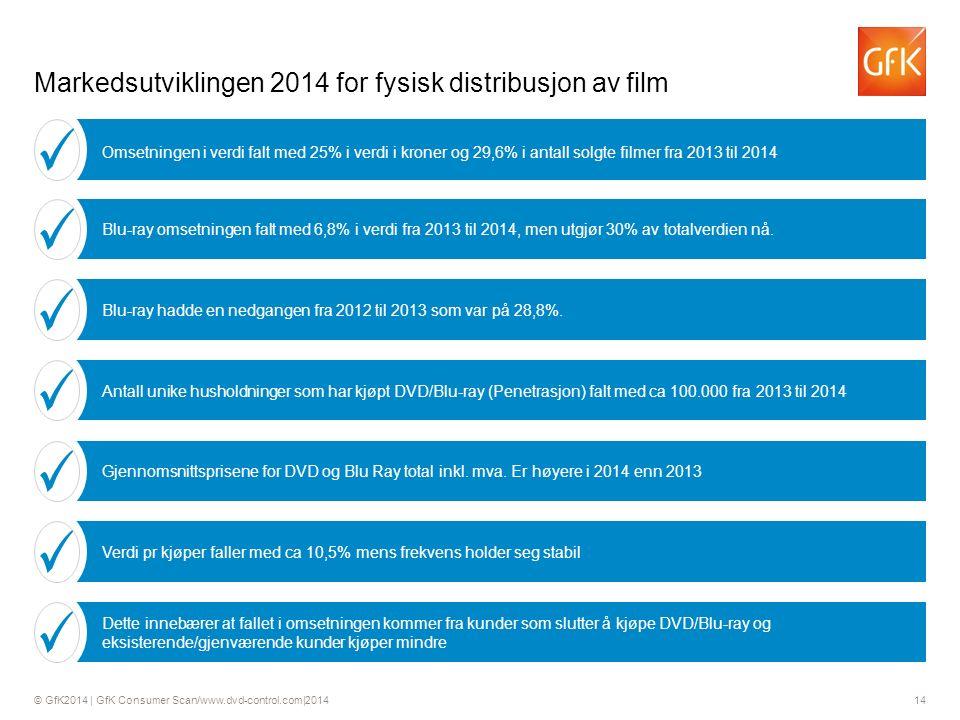© GfK2014 | GfK Consumer Scan/www.dvd-control.com|2014 14 Markedsutviklingen 2014 for fysisk distribusjon av film Blu-ray hadde en nedgangen fra 2012 til 2013 som var på 28,8%.