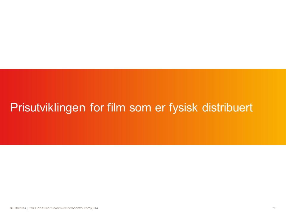 © GfK2014 | GfK Consumer Scan/www.dvd-control.com|2014 21 Prisutviklingen for film som er fysisk distribuert