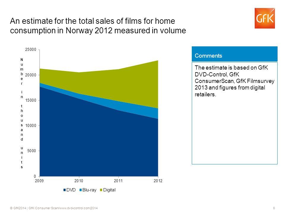 © GfK2014 | GfK Consumer Scan/www.dvd-control.com|2014 7 Estimatet er basert på GFK DVD/Control, GfK ConsumerScan, GfK Filmrapport 2014 og 2015 og opplysninger fra digitale retailers.