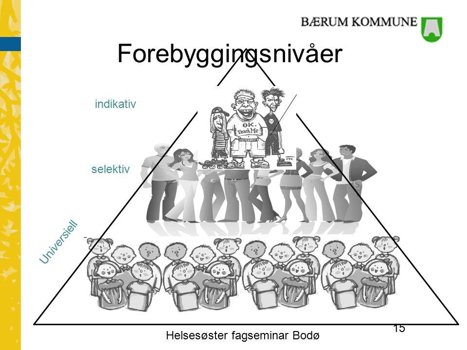 Helsesøster fagseminar Bodø 15 Forebyggingsnivåer Universiell selektiv indikativ
